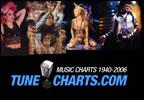 Tune Charts